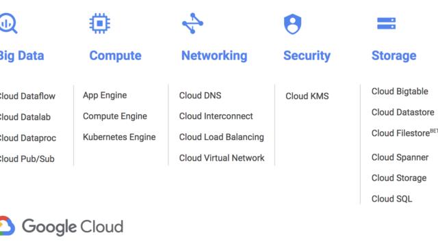 Google Cloud's LA region goes online