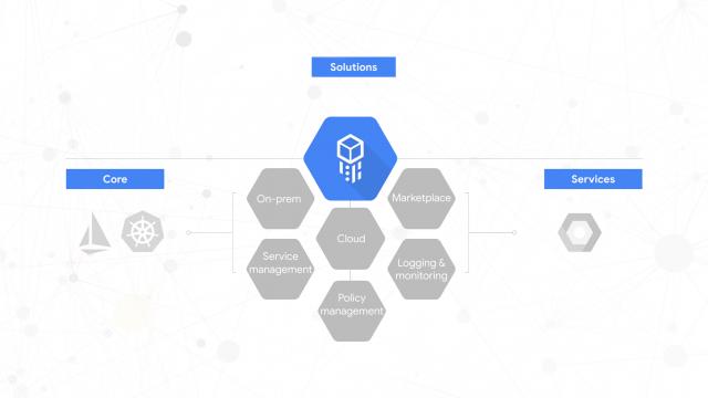 Google's managed hybrid cloud platform is now in beta